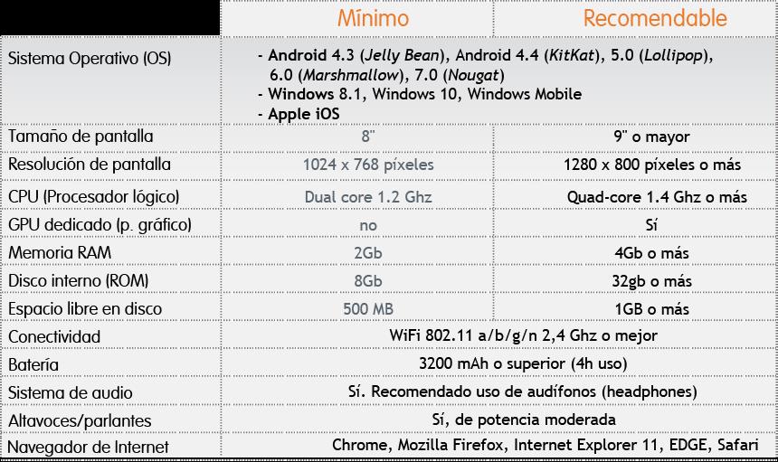 PA2018_especificaciones-tablet